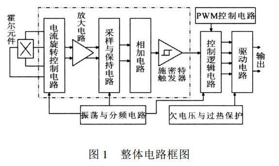 基于振动信号分析的异步电机转子故障特征提取